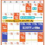 auショッピングモールの21倍ポイント還元キャンペーン時に利用する店は5選!