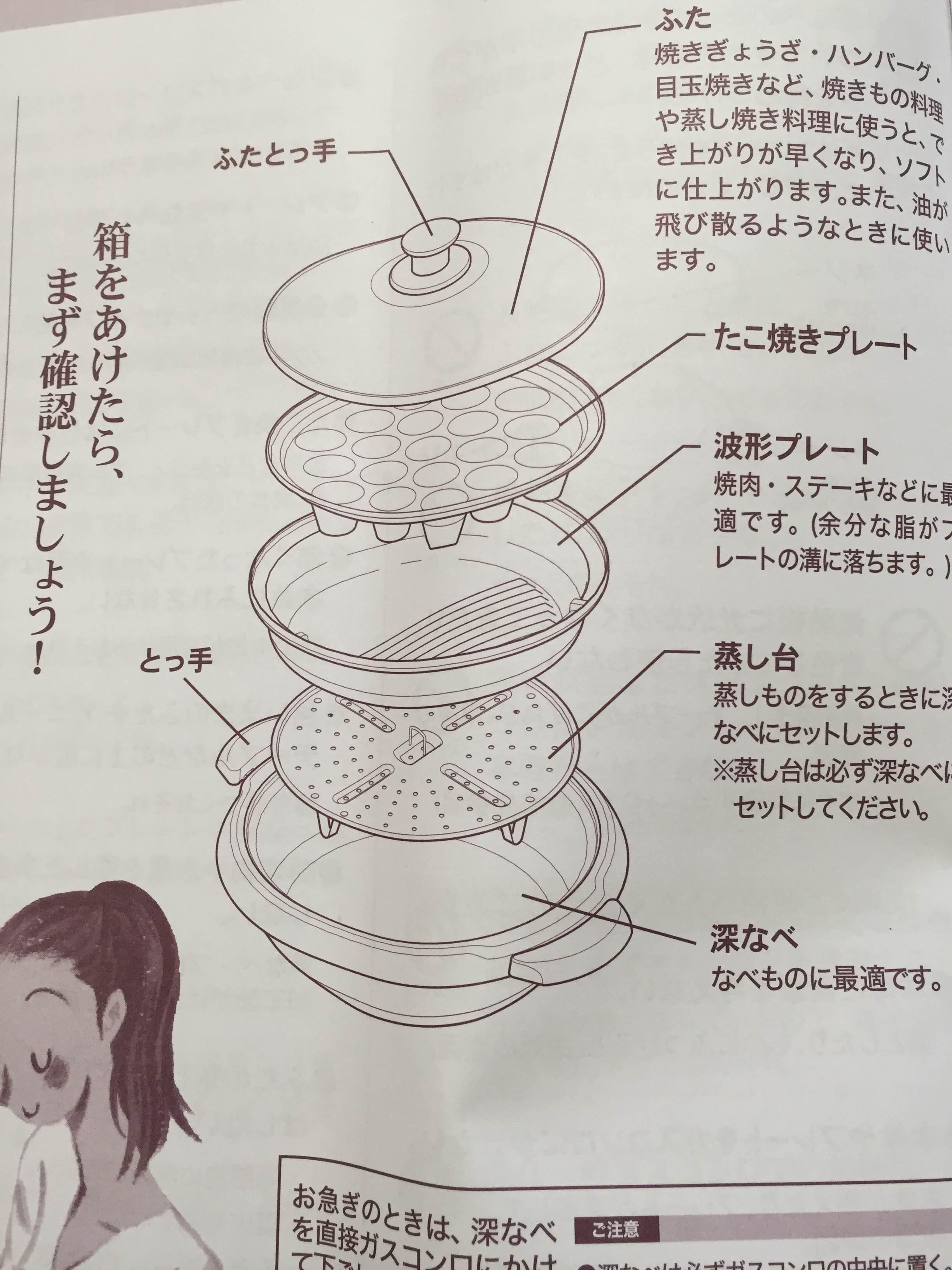 タイガーグリル鍋説明書
