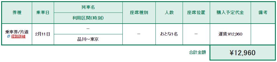 東京から福井・金沢への一周乗車券