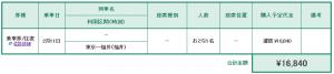 東京から福井への乗車券