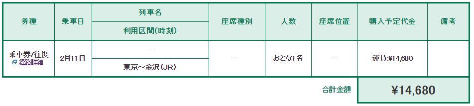 東京から金沢への乗車券